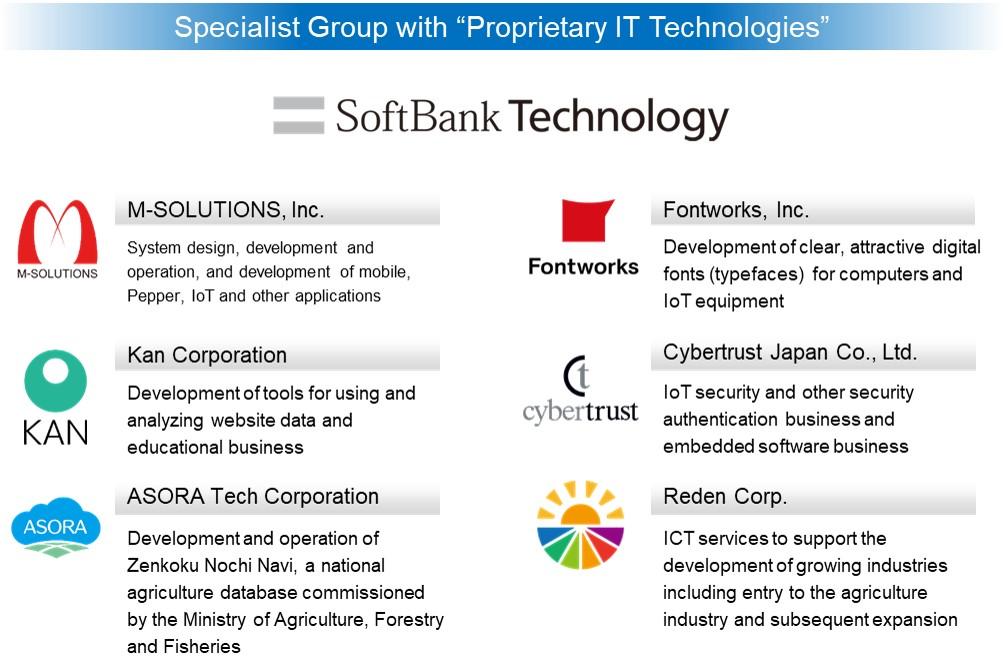 SBT Group