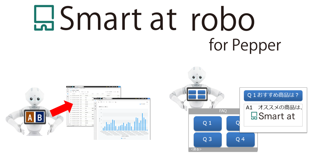 Smart at robo for Pepper利用例